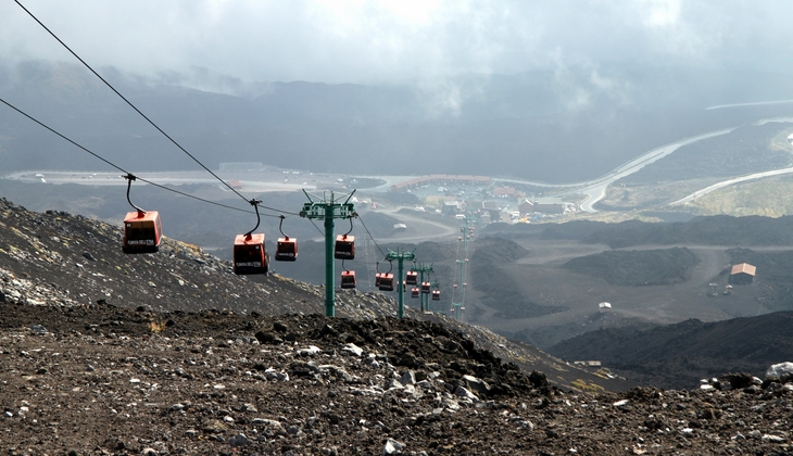 Etna Cable Car Price